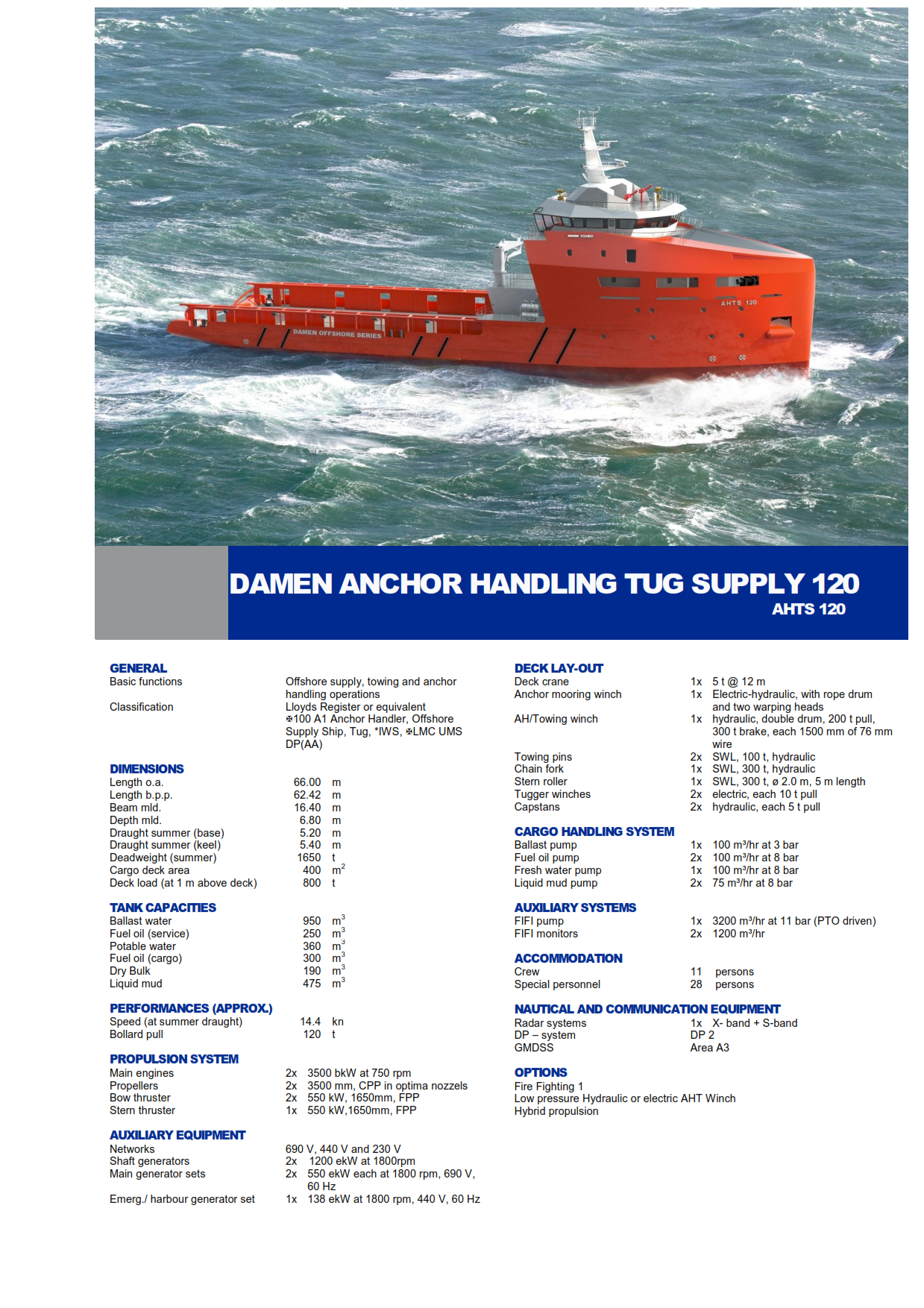 Leaflet_Anchor_Handling_Tug_Supplier_120_001.png